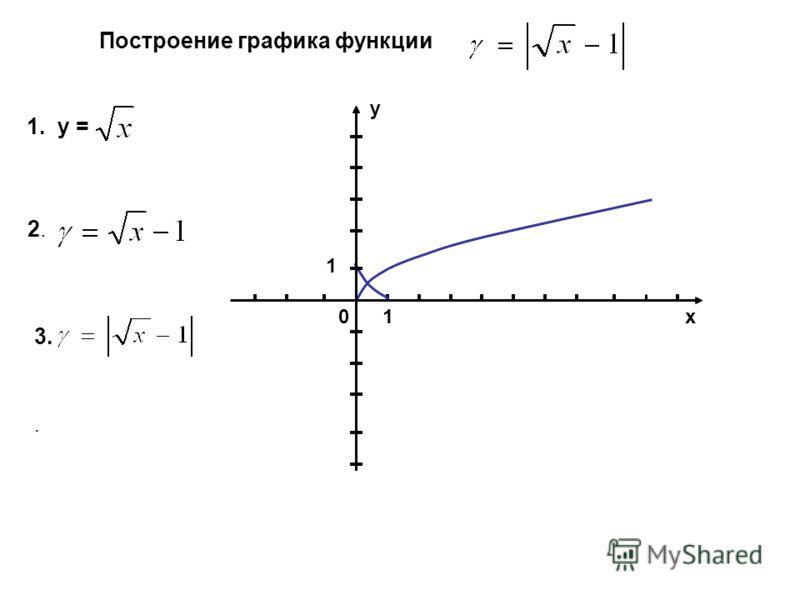1 у 10х Построение графика функции 1. у = 2. 3..