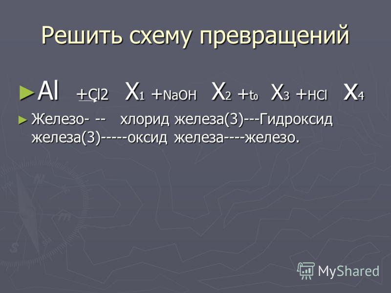 Решить схему превращений Al + Сl2 Х 1 + NaOH Х 2 + t 0 Х 3 + HCl х 4 Al + Сl2 Х 1 + NaOH Х 2 + t 0 Х 3 + HCl х 4 Железо- -- хлорид железа(3)---Гидроксид железа(3)-----оксид железа----железо. Железо- -- хлорид железа(3)---Гидроксид железа(3)-----оксид