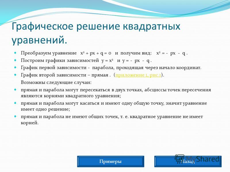 ... уравнение х 2 + рх + q = 0 и получим вид: х 2: www.myshared.ru/slide/217135