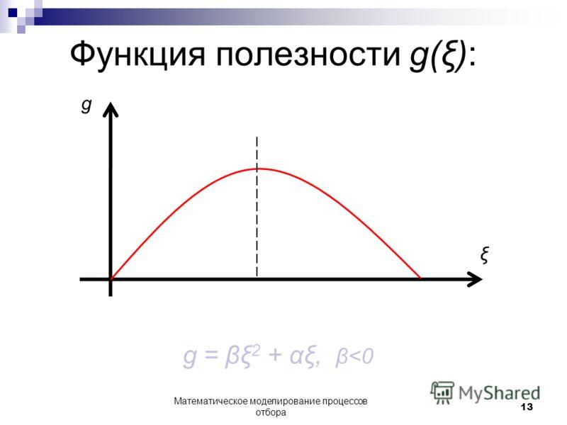 Функция полезности g(ξ): g = βξ 2 + αξ, β