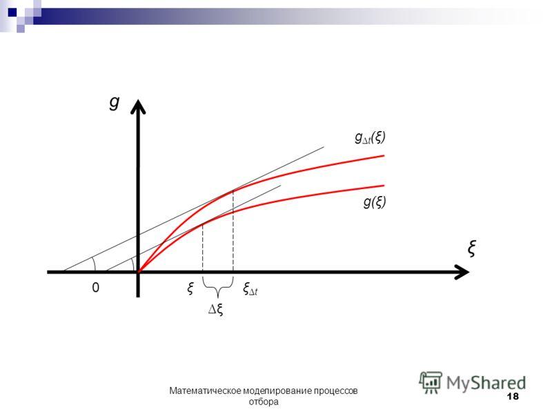 Математическое моделирование процессов отбора 18 g ξ 0ξξtξt ξ gt(ξ)gt(ξ) g(ξ)