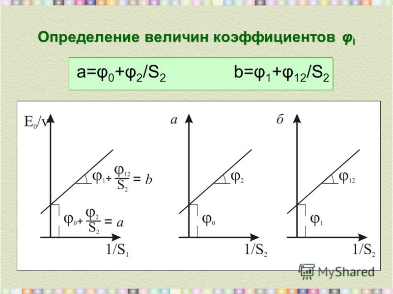 Определение величин коэффициентов φ i a=φ 0 +φ 2 /S 2 b=φ 1 +φ 12 /S 2