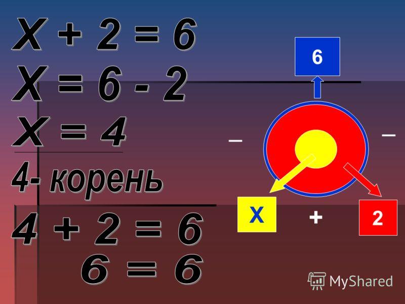 6 Х 2 + ̶ ̶