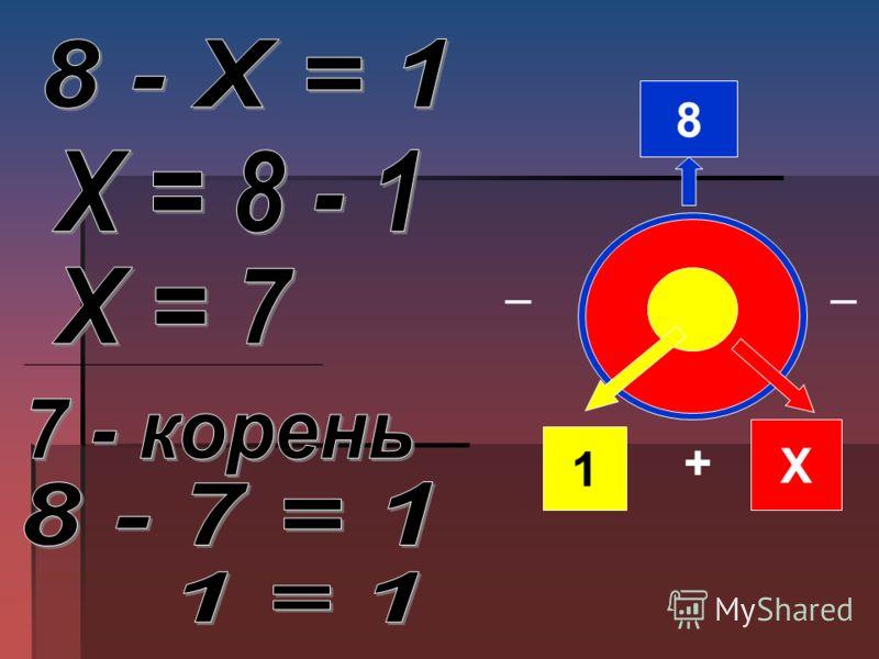 8 1 Х + ̶ ̶
