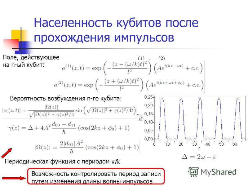 Населенность кубитов после прохождения импульсов Периодическая функция с периодом k Поле, действующее на n-ый кубит: Вероятность возбуждения n-го кубита: Возможность контролировать период записи путем изменения длины волны импульсов