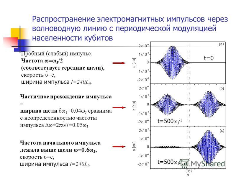 Распространение электромагнитных импульсов через волноводную линию с периодической модуляцией населенности кубитов Пробный (слабый) импульс. Частота ω J /2 (соответствует середине щели), скорость υ̃=c, ширина импульса l=240L 0. Частота начального имп