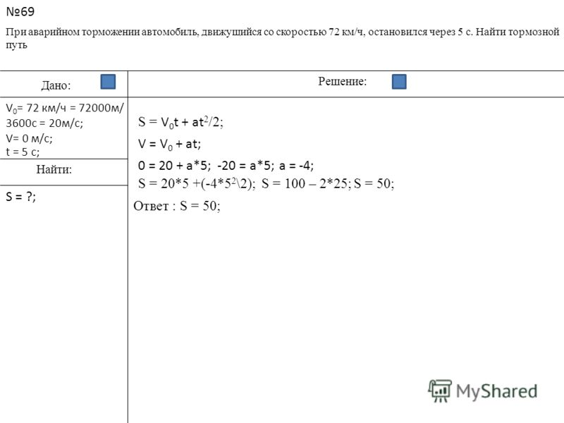 6969 При аварийном торможении автомобиль, движущийся со скоростью 72 км/ч, остановился через 5 с. Найти тормозной путь Дано: Решение: Найти: V 0 = 72 км/ч = 72000м/ 3600с = 20м/с; V= 0 м/с; t = 5 с; S = ?; S = V 0 t + at 2 /2; V = V 0 + at; 0 = 20 +