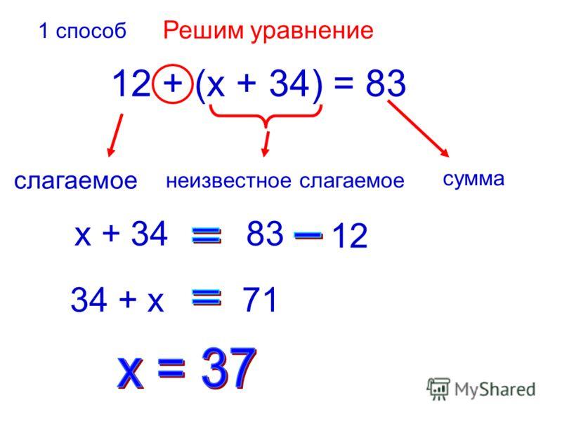 (35 + у) – 15 = 31 у + 35 - 15 31 у + 20 31 Упростим выражение. 2 способ