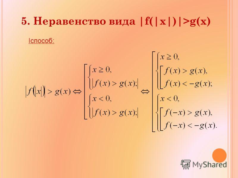 5. Неравенство вида |f(|x|)|>g(x) Iспособ: