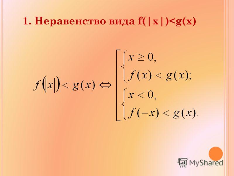 1. Неравенство вида f(|x|)