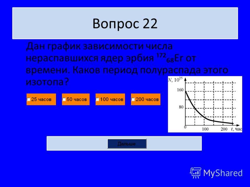 Вопрос 22 Дан график зависимости числа нераспавшихся ядер эрбия ¹²Er от времени. Каков период полураспада этого изотопа?