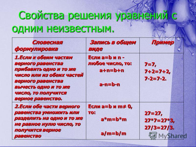 Свойства решения уравнений с одним неизвестным. Словесная формулировка Словесная формулировка Запись в общем виде Запись в общем виде Пример Пример 1.Если к обеим частям верного равенства прибавить одно и то же число или из обеих частей верного равен