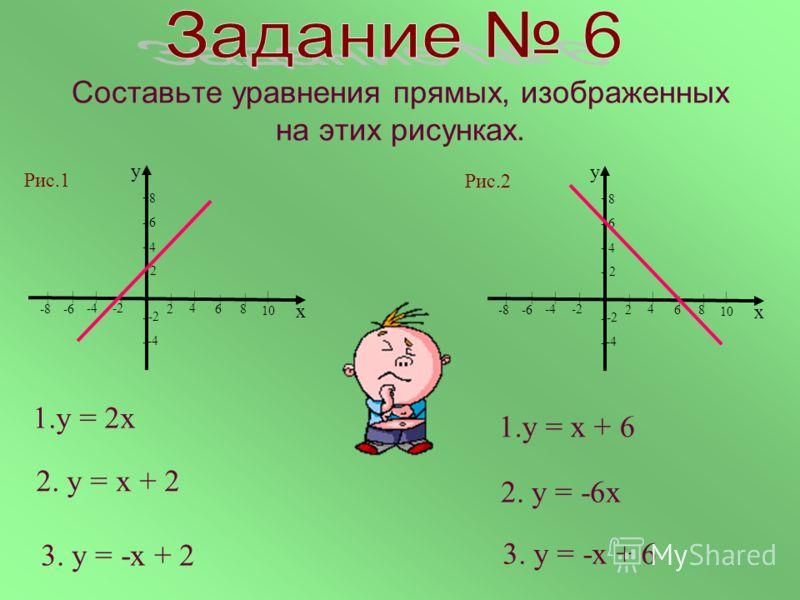 Ученик допустил ошибку при построении графика одной функции. На каком рисунке? х у 2 1 х у 3 1 х у 3 3 1. у = 0,5х + 2 2. у = 1,5х3. у = -х - 1