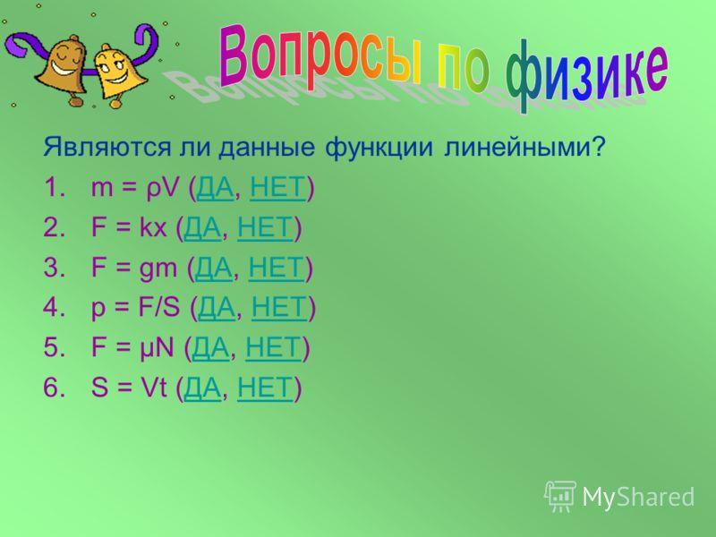По графикам зависимости путей от времени двух тел, движущихся равномерно, определите скорости этих тел. Скорость какого тела больше? Подумай! 1) V I > V II 2) V II > V I 3) V I = V II