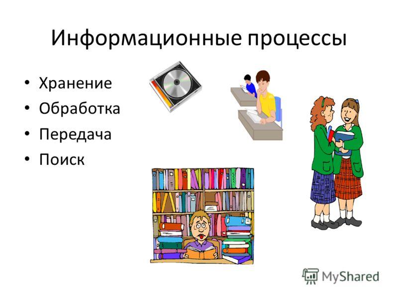 Информационные процессы Хранение Обработка Передача Поиск