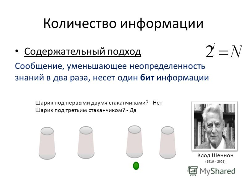 Количество информации Содержательный подход Сообщение, уменьшающее неопределенность знаний в два раза, несет один бит информации Шарик под первыми двумя стаканчиками? - Нет Шарик под третьим стаканчиком? - Да Клод Шеннон (1916 - 2001)