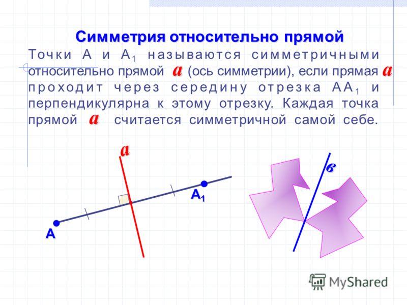 Симметрия относительно прямой А a Точки А и А 1 называются симметричными относительно прямой (ось симметрии), если прямая проходит через середину отрезка АА 1 и перпендикулярна к этому отрезку. Каждая точка прямой считается симметричной самой себе.a