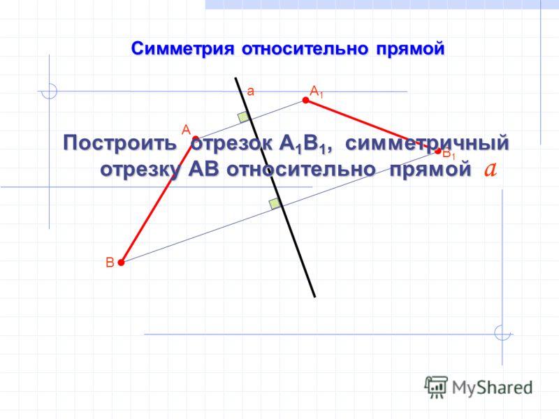 Симметрия относительно прямой В а А А1А1 В1В1 Построить отрезок А 1 В 1, симметричный отрезку АВ относительно прямой а