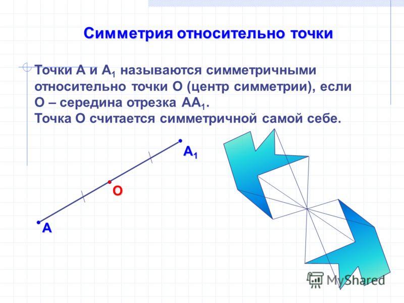 Симметрия относительно точки Точки А и А 1 называются симметричными относительно точки О (центр симметрии), если О – середина отрезка АА 1. Точка О считается симметричной самой себе. А1А1А1А1 А О