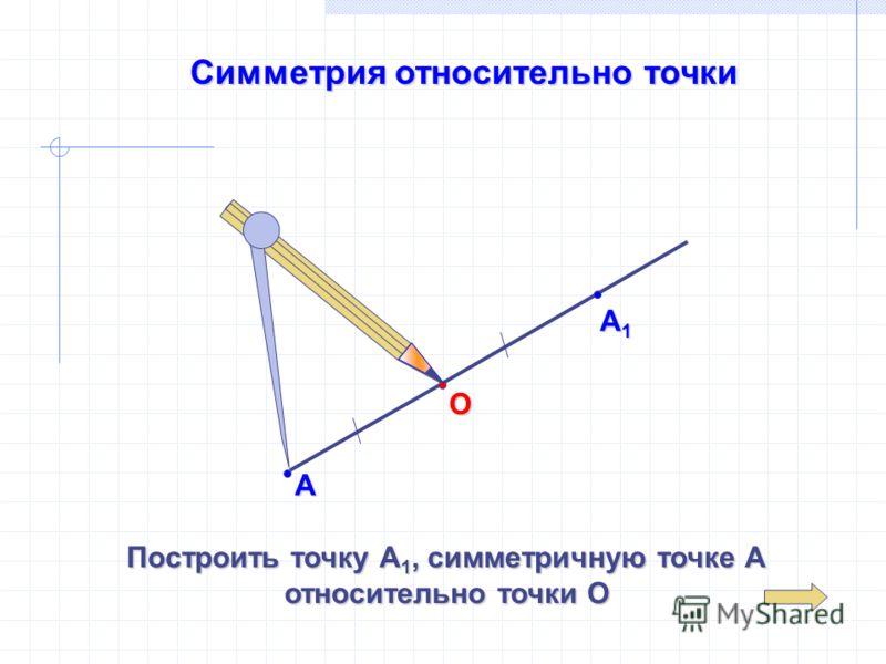 Симметрия относительно точки А1А1А1А1 А О Построить точку А 1, симметричную точке А относительно точки О