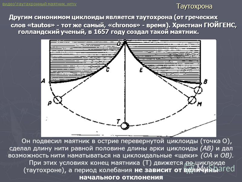 Таутохрона Другим синонимом циклоиды является таутохрона (от греческих слов «tautos» - тот же самый, «chronos» - время). Христиан ГЮЙГЕНС, голландский ученый, в 1657 году создал такой маятник. слов «tautos» - тот же самый, «chronos» - время). Христиа