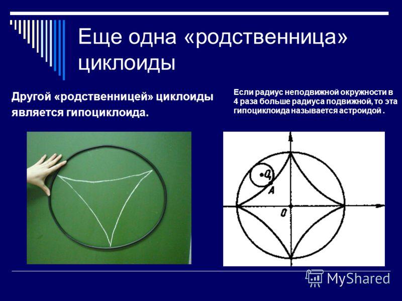 Еще одна «родственница» циклоиды Другой «родственницей» циклоиды является гипоциклоида. Если радиус неподвижной окружности в 4 раза больше радиуса подвижной, то эта гипоциклоида называется астроидой.
