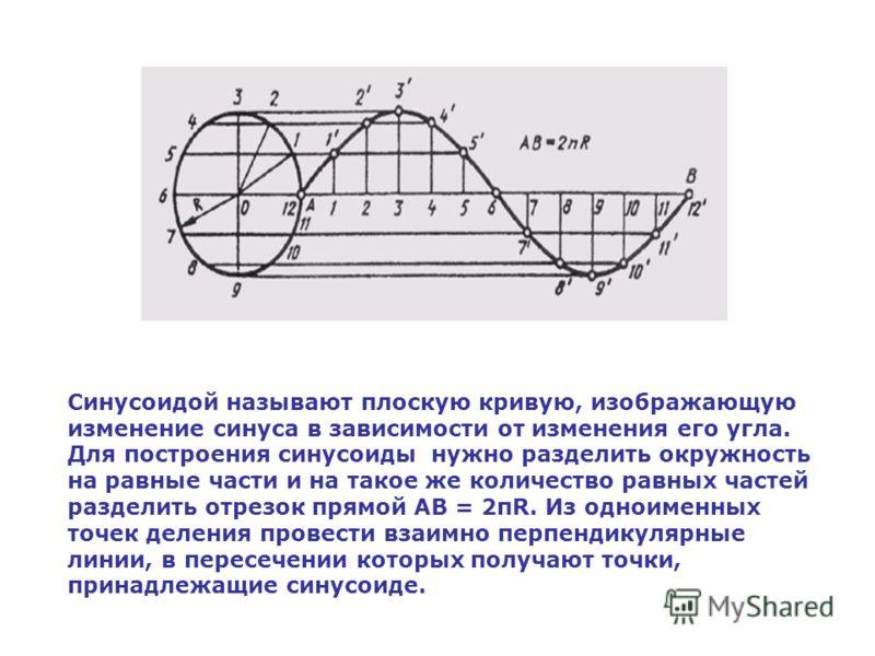 Синусоидой называют плоскую кривую, изображающую изменение синуса в зависимости от изменения его угла. Для построения синусоиды нужно разделить окружность на равные части и на такое же количество равных частей разделить отрезок прямой АВ = 2πR. Из од