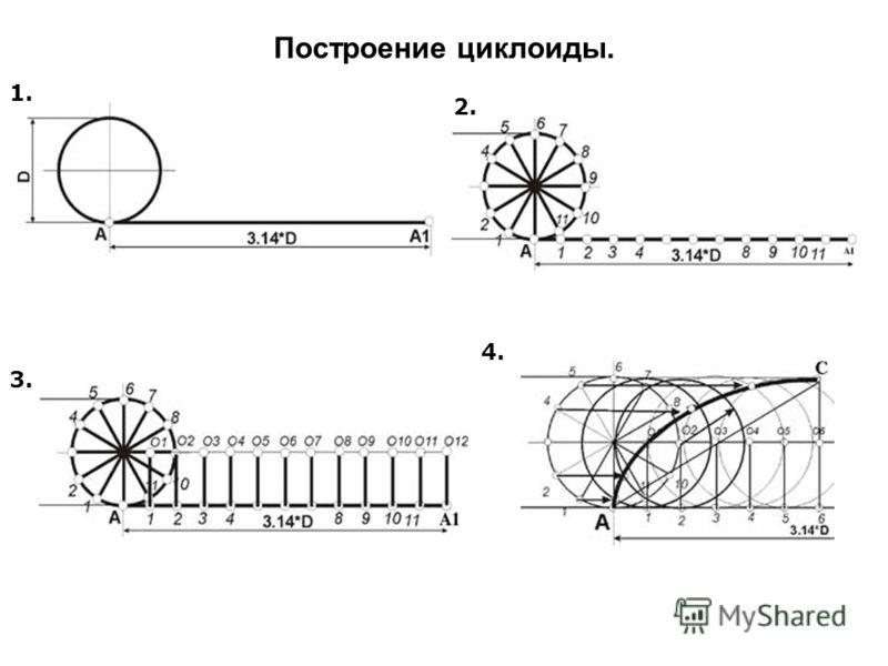 Построение циклоиды. 1. 2. 3. 4.
