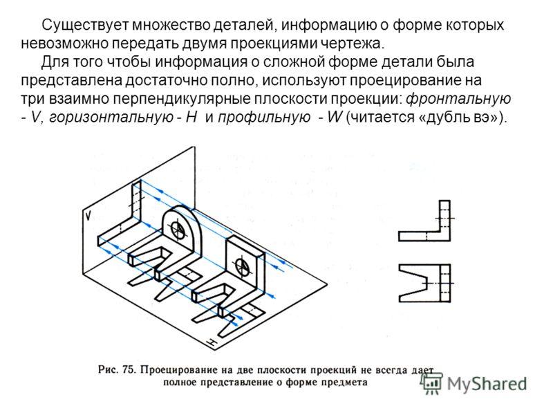 Существует множество деталей, информацию о форме которых невозможно передать двумя проекциями чертежа. Для того чтобы информация о сложной форме детали была представлена достаточно полно, используют проецирование на три взаимно перпендикулярные плоск