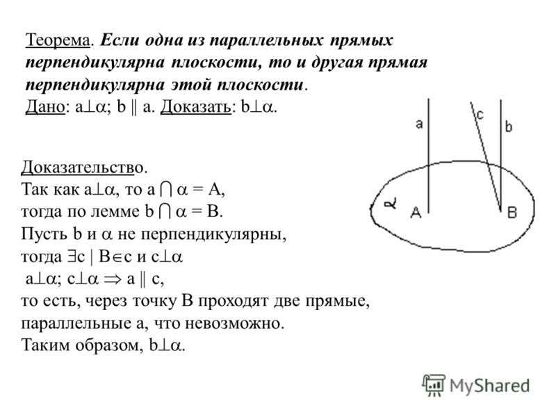 Рис. 6 Теорема. Если одна из параллельных прямых перпендикулярна плоскости, то и другая прямая перпендикулярна этой плоскости. Дано: а ; b || a. Доказать: b. Доказательство. Так как а, то а = А, тогда по лемме b = B. Пусть b и не перпендикулярны, тог