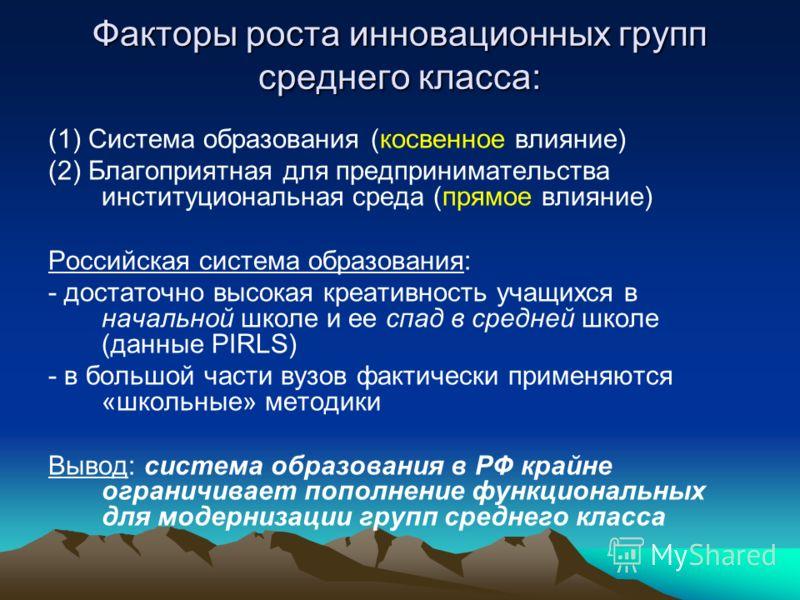 Факторы роста инновационных групп среднего класса: (1) Система образования (косвенное влияние) (2) Благоприятная для предпринимательства институциональная среда (прямое влияние) Российская система образования: - достаточно высокая креативность учащих