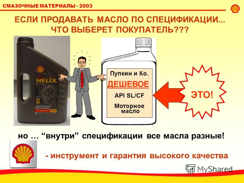 СМАЗОЧНЫЕ МАТЕРИАЛЫ - 2003 Метод Меrcedes-Benz M-111 МАСЛО СООТВЕТСТВУЕТ СПЕЦИФИКАЦИИ… Важно: спецификации определяют только минимальный уровень качества, они не позволяют дифференцировать масла! Хорошее эталонное масло Shell Helix Ultra