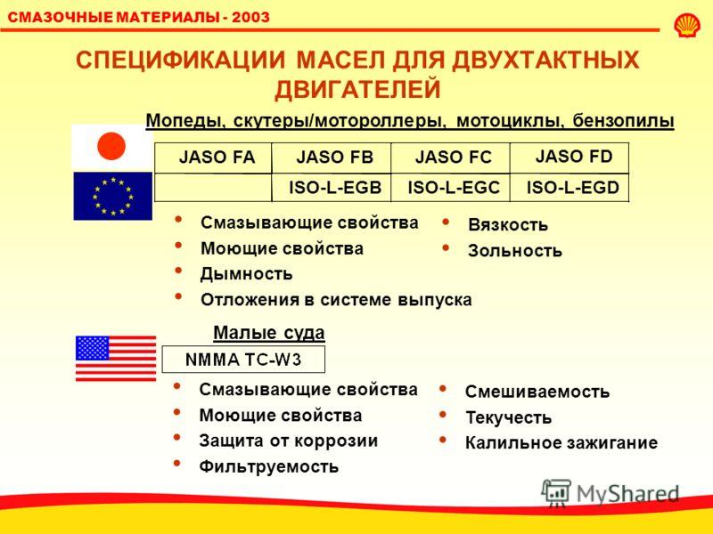 СМАЗОЧНЫЕ МАТЕРИАЛЫ - 2003 КЛАССИФИКАЦИИ МОТОРНЫХ МАСЕЛ 1994-2002
