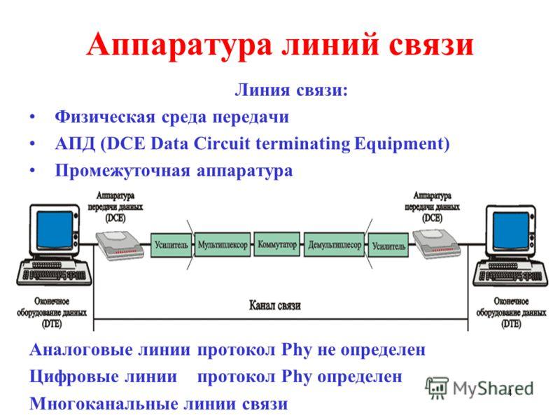 4 Аппаратура линий связи Линия связи: Физическая среда передачи АПД (DCE Data Circuit terminating Equipment) Промежуточная аппаратура Аналоговые линиипротокол Phy не определен Цифровые линии протокол Phy определен Многоканальные линии связи