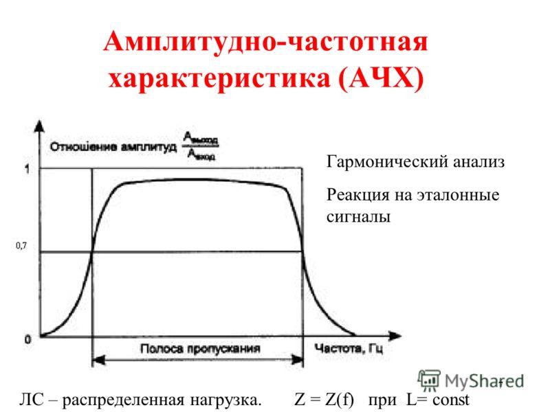7 Амплитудно-частотная характеристика (АЧХ) Гармонический анализ Реакция на эталонные сигналы ЛС – распределенная нагрузка. Z = Z(f) при L= const