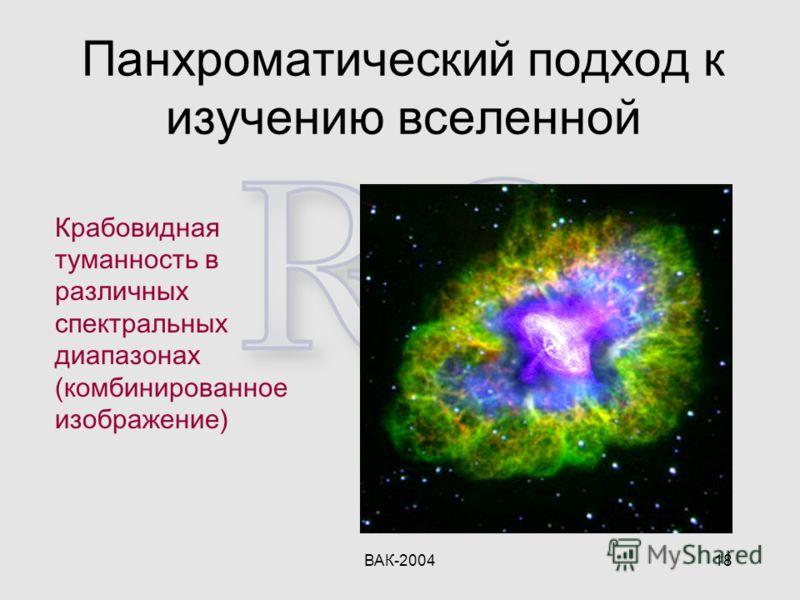 ВАК-200418 Панхроматический подход к изучению вселенной Крабовидная туманность в различных спектральных диапазонах (комбинированное изображение)