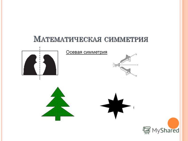 М АТЕМАТИЧЕСКАЯ СИММЕТРИЯ Осевая симметрия
