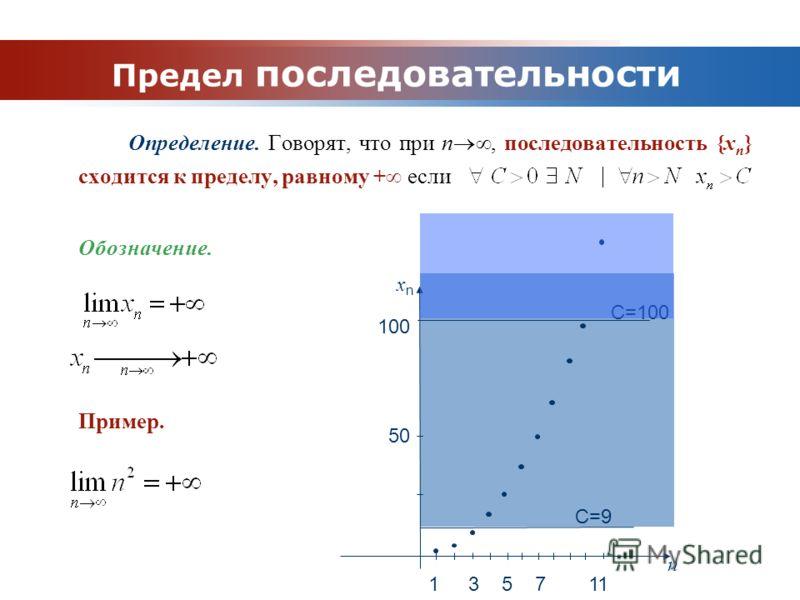 www.themegallery.com Company Logo Предел последовательности Определение. Говорят, что при n, последовательность {x n } сходится к пределу, равному + если Обозначение. Пример. n xnxn 100 50 1357 C=9 C=100 11