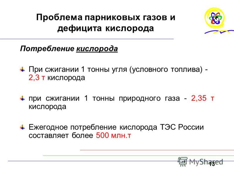 13 Проблема парниковых газов и дефицита кислорода Потребление кислорода При сжигании 1 тонны угля (условного топлива) - 2,3 т кислорода при сжигании 1 тонны природного газа - 2,35 т кислорода Ежегодное потребление кислорода ТЭС России составляет боле