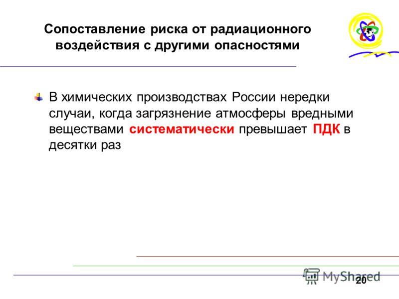 20 Сопоставление риска от радиационного воздействия с другими опасностями В химических производствах России нередки случаи, когда загрязнение атмосферы вредными веществами систематически превышает ПДК в десятки раз
