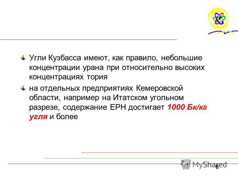 6 Угли Кузбасса имеют, как правило, небольшие концентрации урана при относительно высоких концентрациях тория на отдельных предприятиях Кемеровской области, например на Итатском угольном разрезе, содержание ЕРН достигает 1000 Бк/кг угля и более