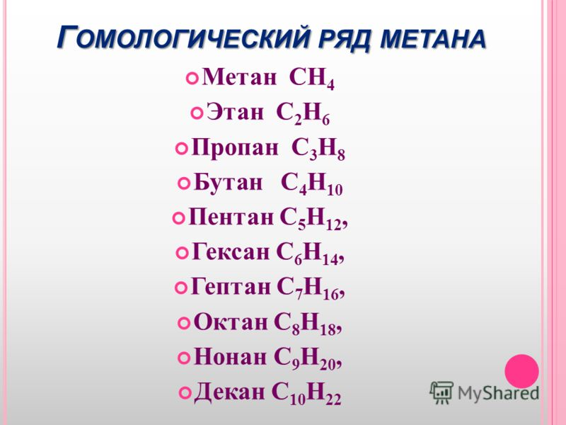 Г ОМОЛОГИЧЕСКИЙ РЯД МЕТАНА Метан CH 4 Этан C 2 H 6 Пропан C 3 H 8 Бутан C 4 H 10 Пентан С 5 Н 12, Гексан С 6 Н 14, Гептан С 7 Н 16, Октан С 8 Н 18, Нонан С 9 Н 20, Декан С 10 Н 22