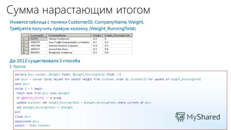 Сумма нарастающим итогом Имеется таблица c полями CustomerID, CompanyName, Weight. Требуется получить правую колонку (Weight_RunningTotal) До 2012 существовало 3 способа 1. Курсор declare @cur cursor, @Weight float, @Weight_RunningTotal float = 0 set