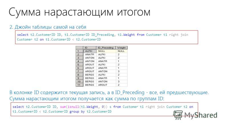 Сумма нарастающим итогом 2. Джойн таблицы самой на себя В колонке ID содержится текущая запись, а в ID_Preceding - все, ей предшествующие. Сумма нарастающим итогом получается как сумма по группам ID: select t2.CustomerID ID, t1.CustomerID ID_Precedin