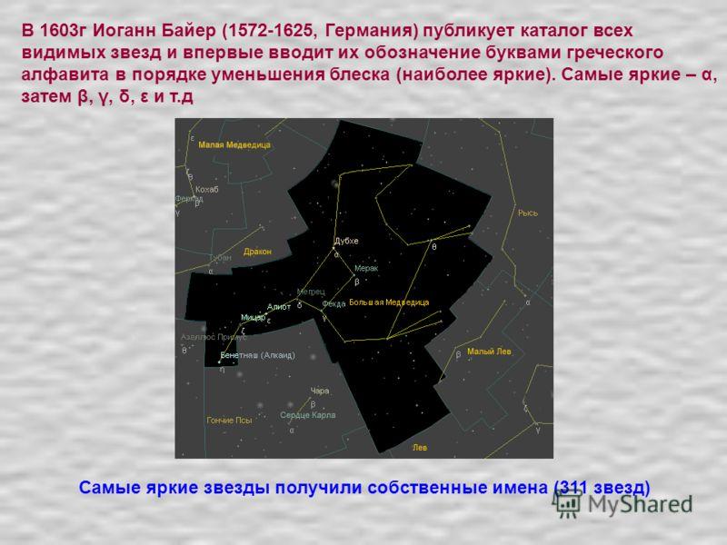 В 1603г Иоганн Байер (1572-1625, Германия) публикует каталог всех видимых звезд и впервые вводит их обозначение буквами греческого алфавита в порядке уменьшения блеска (наиболее яркие). Самые яркие – α, затем β, γ, δ, ε и т.д Самые яркие звезды получ
