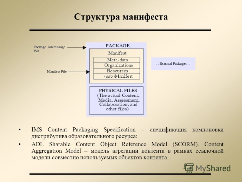Структура манифеста IMS Content Packaging Specification – спецификация компоновки дистрибутива образовательного ресурса; ADL Sharable Content Object Reference Model (SCORM). Content Aggregation Model – модель агрегации контента в рамках ссылочной мод
