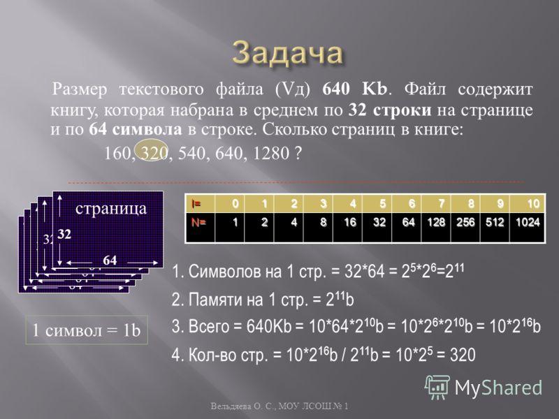Частный случай формулы Шеннона для равновероятных событий где I – количество информации, бит N – число возможных состояний системы Вельдяева О. С., МОУ ЛСОШ 1