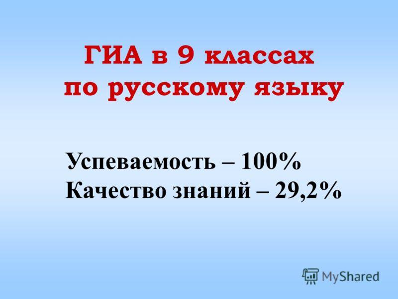 ГИА в 9 классах по русскому языку Успеваемость – 100% Качество знаний – 29,2%