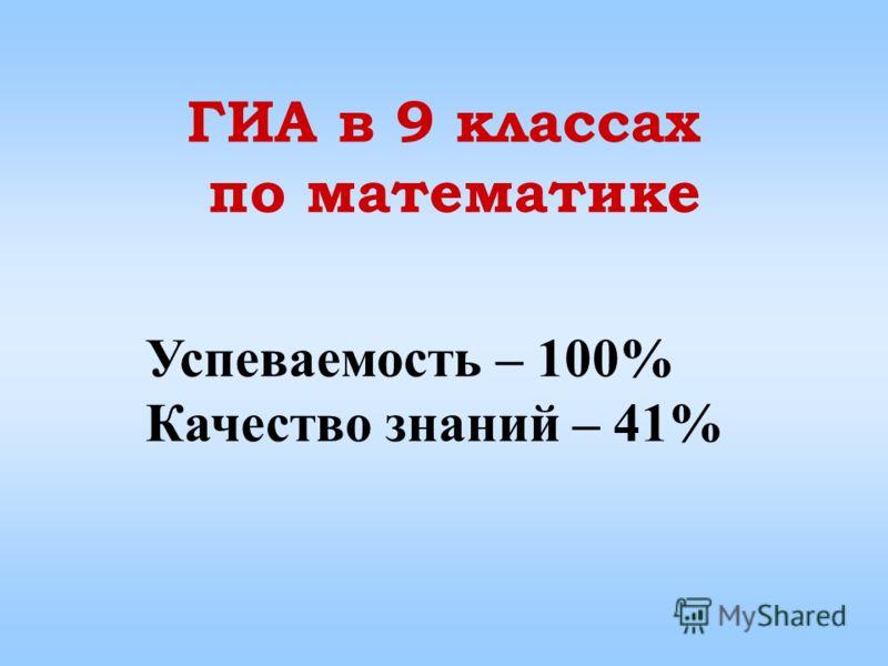 ГИА в 9 классах по математике Успеваемость – 100% Качество знаний – 41%