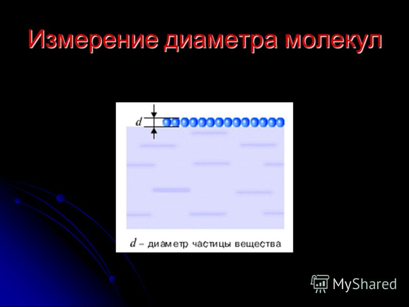 Измерение диаметра молекул